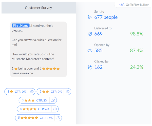 generate customer reviews | generate facebook business page reviews using manychat bots