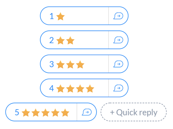generate customer reviews | manychat quick replies star examples